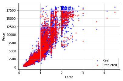Random Forest in Python with scikit-learn | datacareer co uk